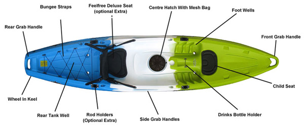 Feelfree Juntos sit on top kayak - key features