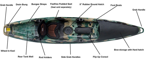 Features on the Feelfree Moken 12 Angler sit on top kayak